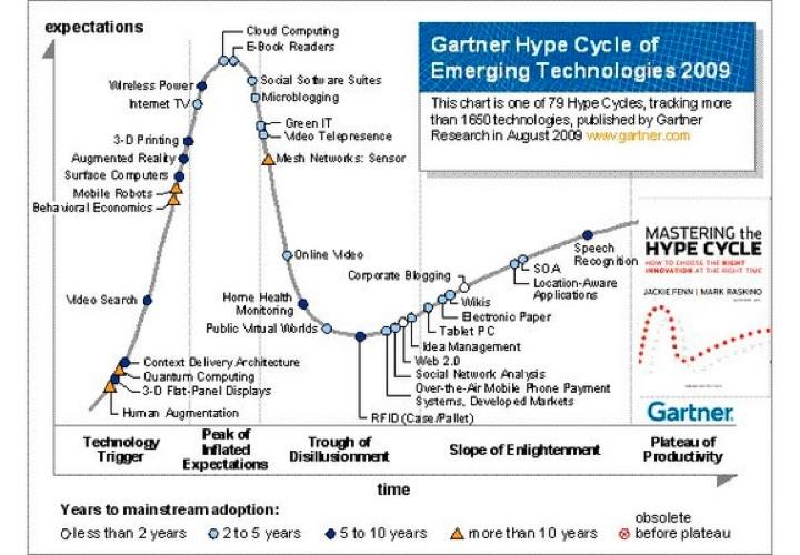 Gartner slide-1